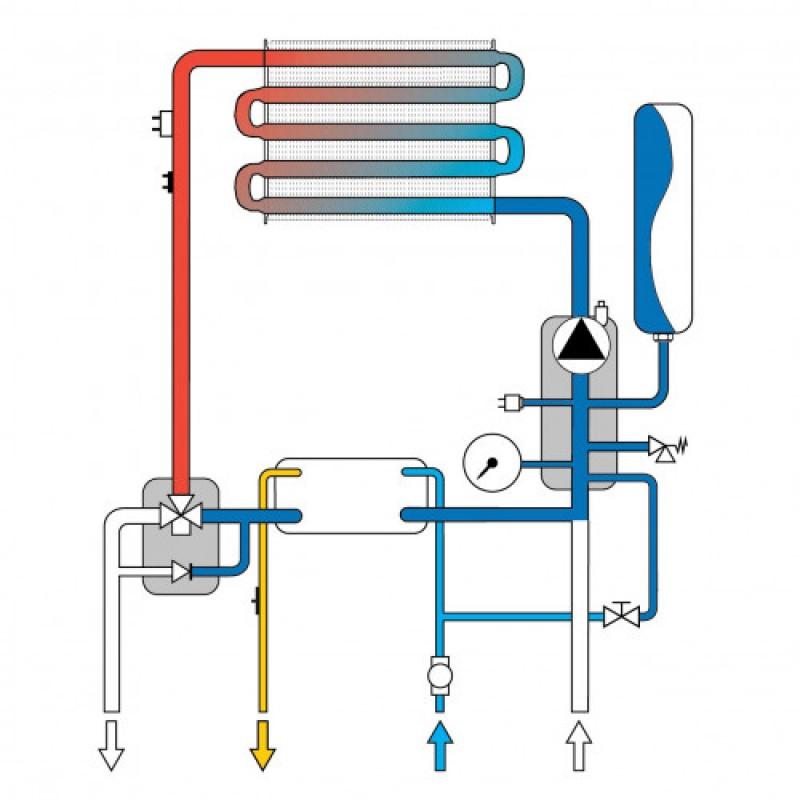 Газовый котел отопительный Divabel F24