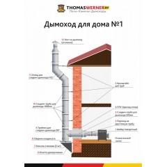 Дымоход для дома нержавейка №1