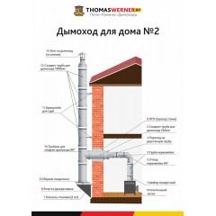 Дымоход для дома нержавейка №2