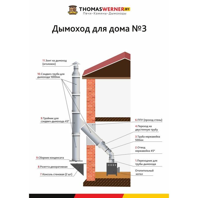 Фольга алюминиевая 50 мкр (10 м.кв.)