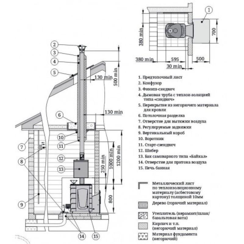 Печь-каменка для бани Термофор Витрувия Inox БСЭ антрацид НВ